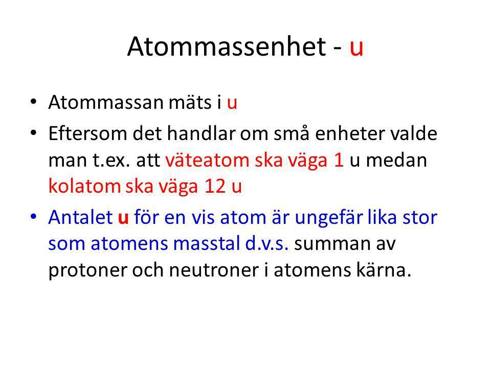 Atommassenhet - u Atommassan mäts i u