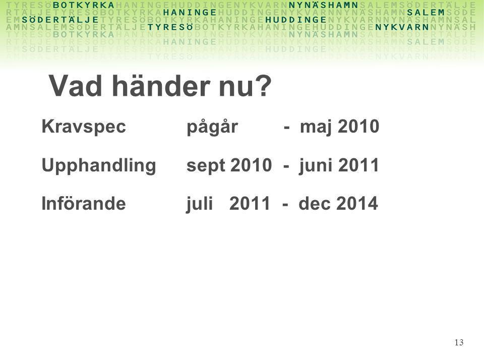 Vad händer nu Kravspec pågår - maj 2010 Upphandling sept 2010 - juni 2011 Införande juli 2011 - dec 2014