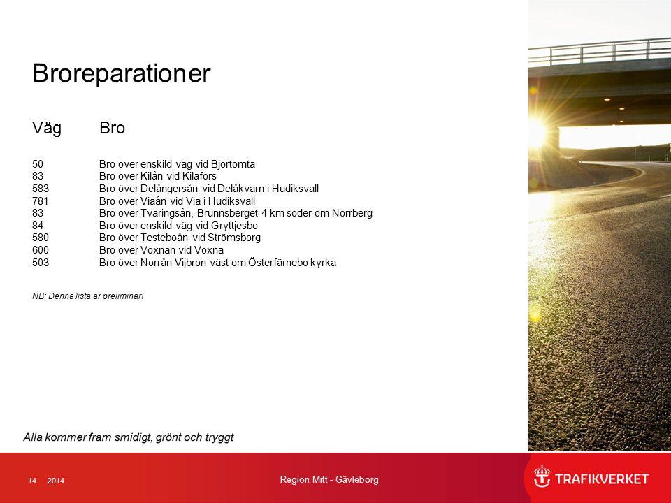 Broreparationer Väg Bro 50 Bro över enskild väg vid Björtomta