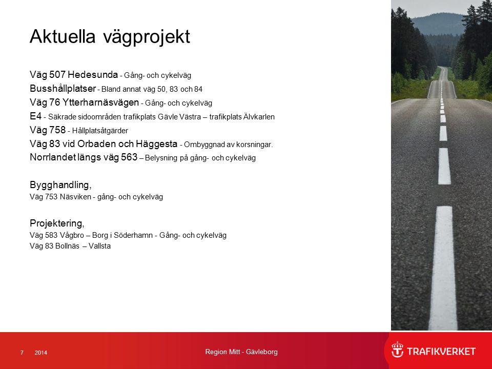 Aktuella vägprojekt Väg 507 Hedesunda - Gång- och cykelväg