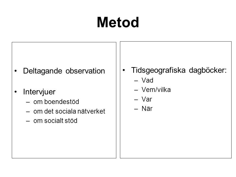 Metod Deltagande observation Tidsgeografiska dagböcker: Intervjuer Vad