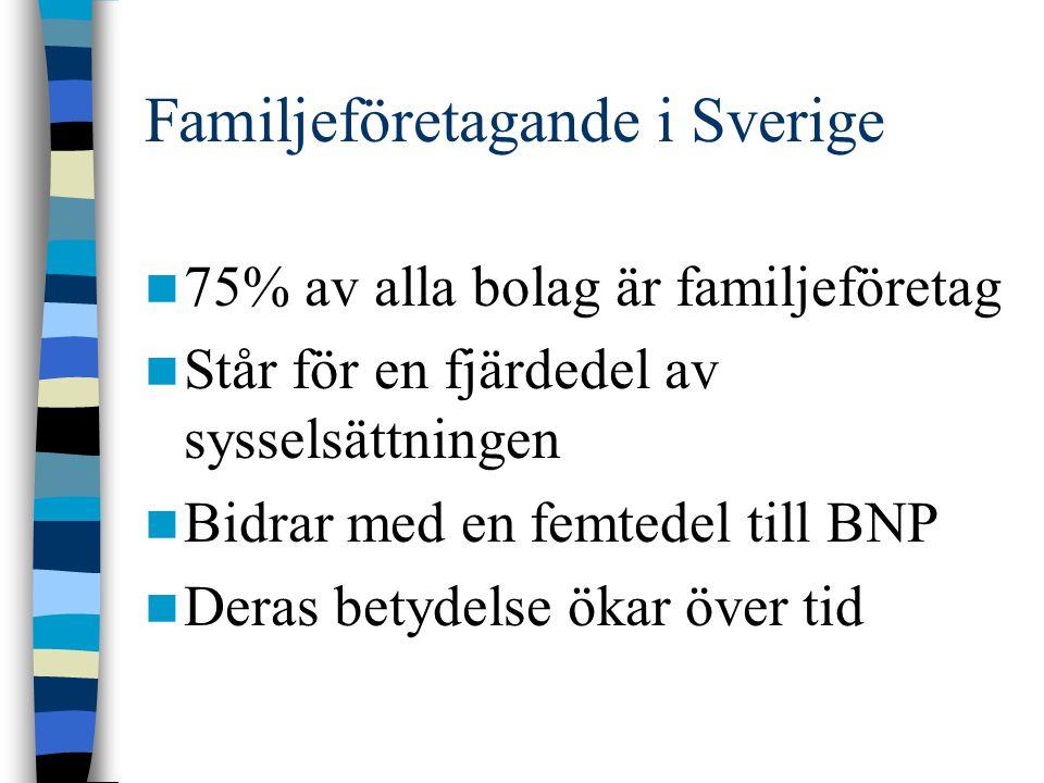 Familjeföretagande i Sverige