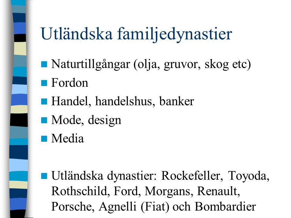 Utländska familjedynastier