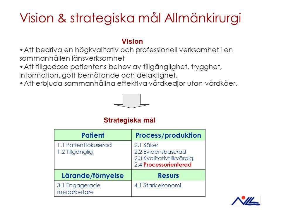 Vision & strategiska mål Allmänkirurgi