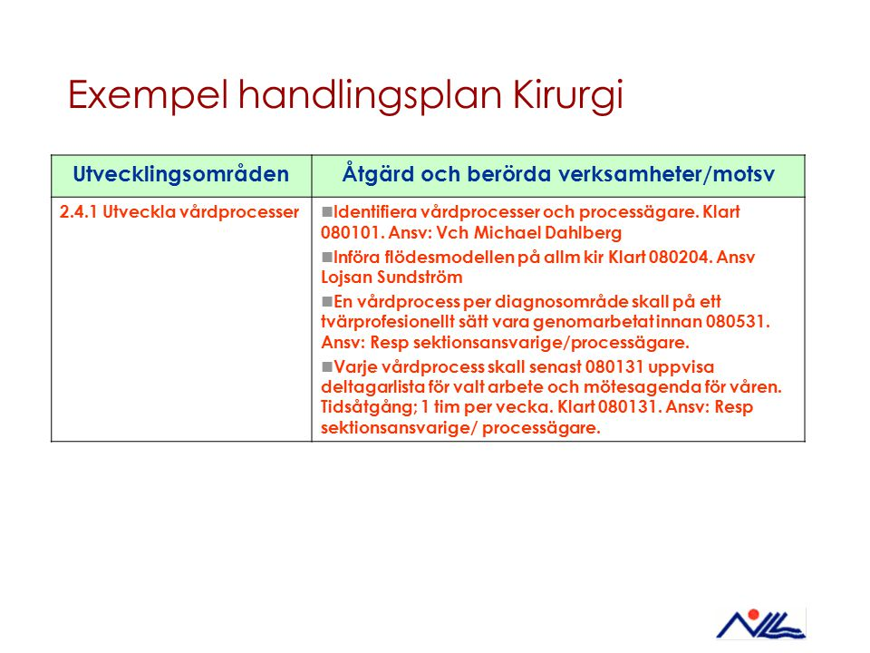 Exempel handlingsplan Kirurgi