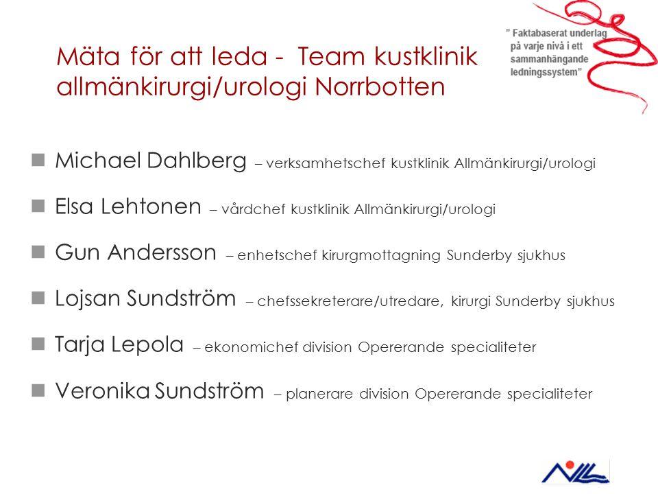 Mäta för att leda - Team kustklinik allmänkirurgi/urologi Norrbotten