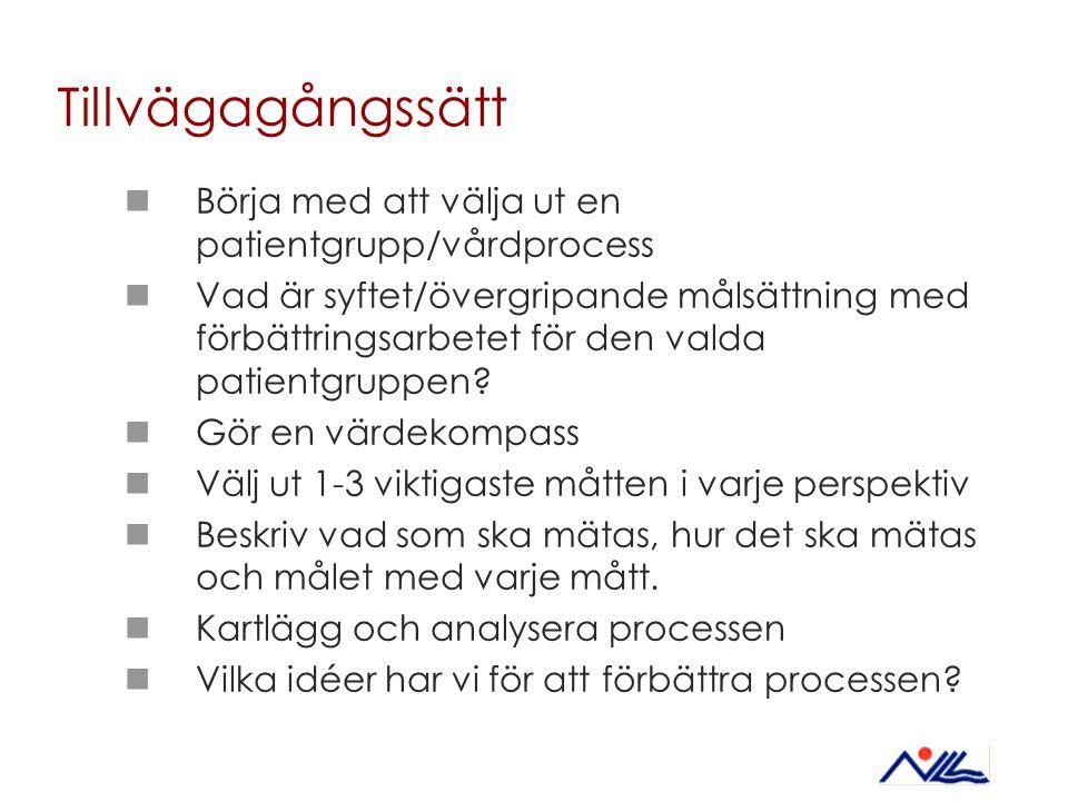 Tillvägagångssätt Börja med att välja ut en patientgrupp/vårdprocess