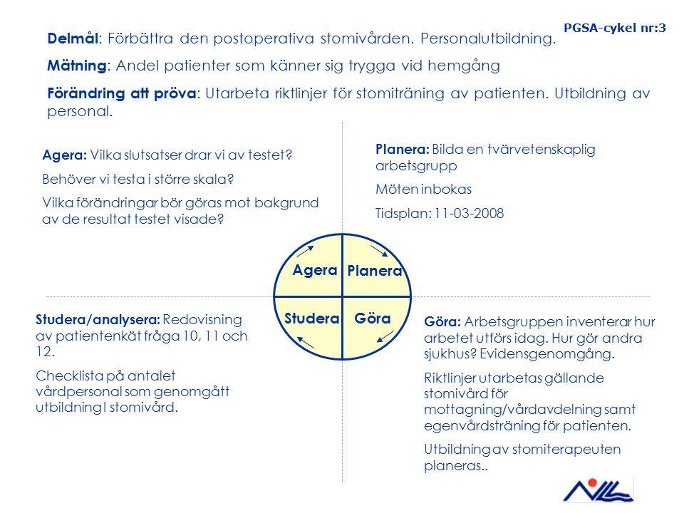 Delmål: Förbättra den postoperativa stomivården. Personalutbildning.