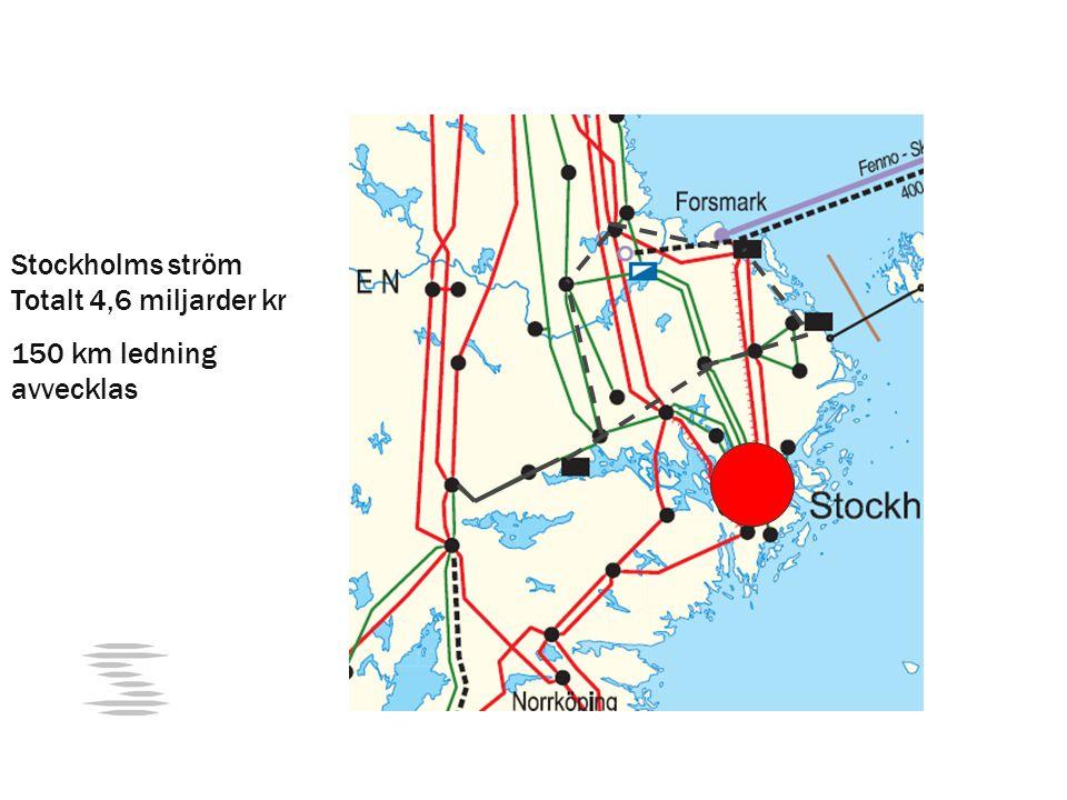 Stockholms ström Totalt 4,6 miljarder kr