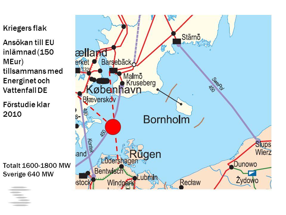 Kriegers flak Ansökan till EU inlämnad (150 MEur) tillsammans med Energinet och Vattenfall DE. Förstudie klar 2010.