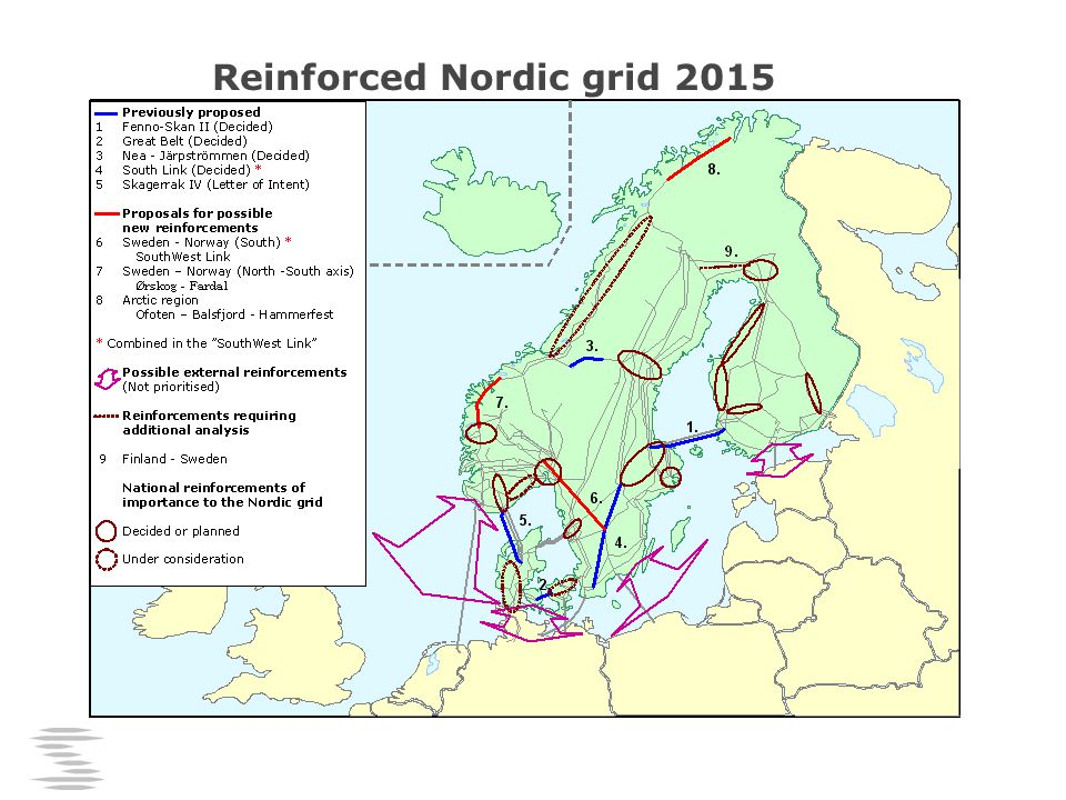 Reinforced Nordic grid 2015