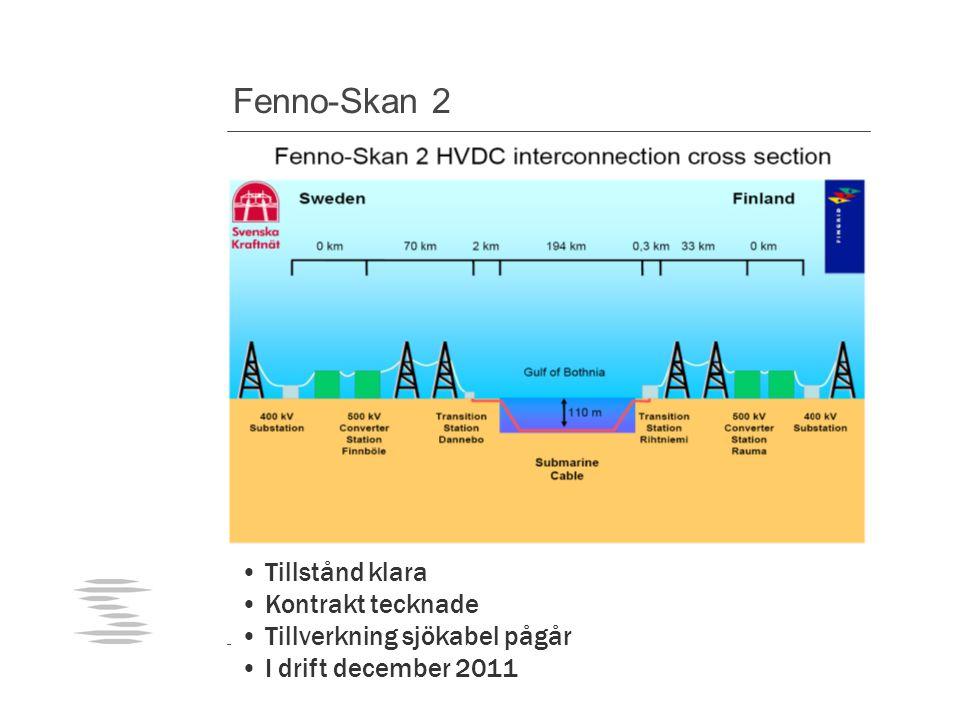 Fenno-Skan 2 Tillstånd klara Kontrakt tecknade
