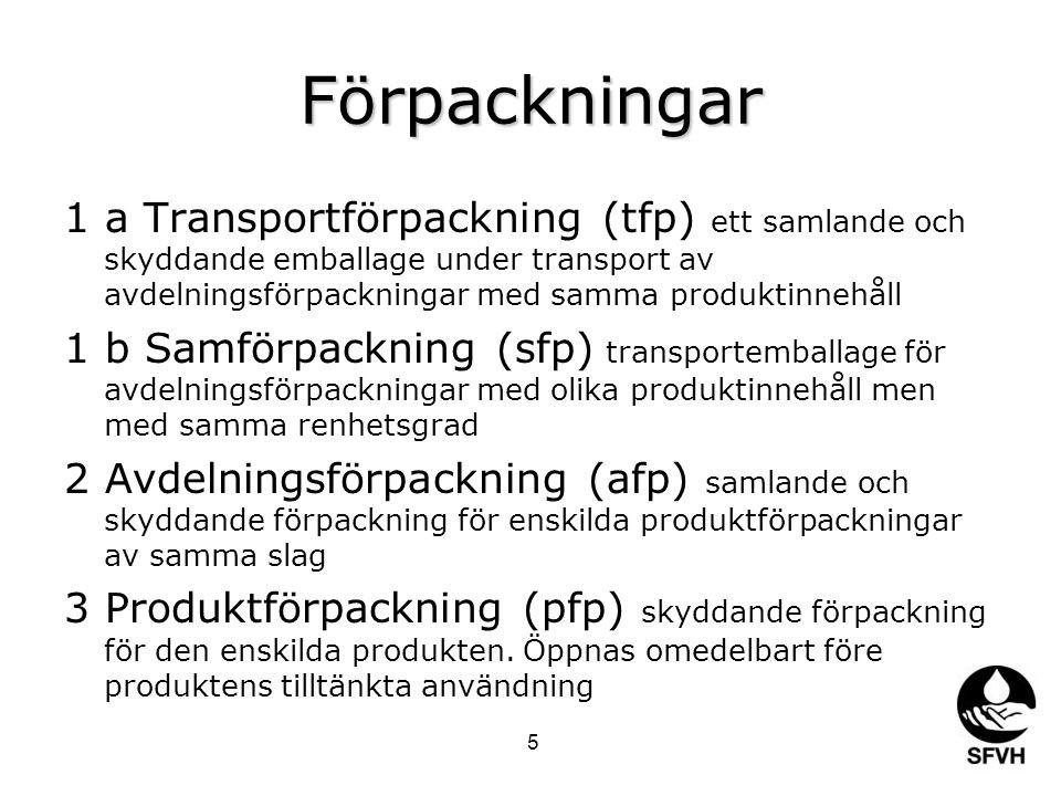 Förpackningar