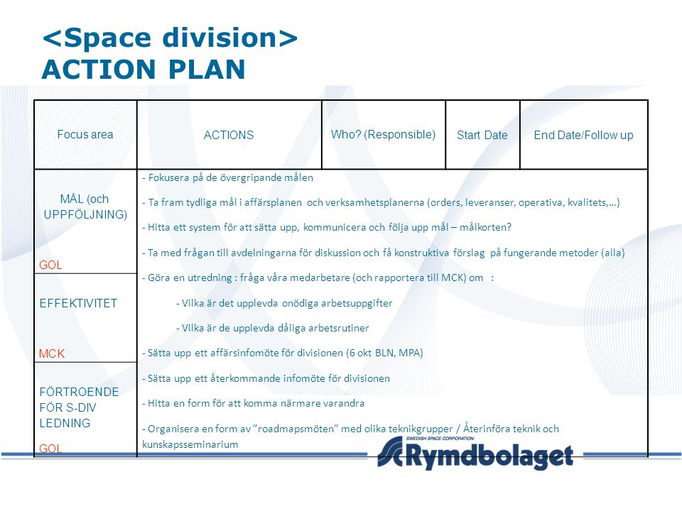 <Space division> ACTION PLAN