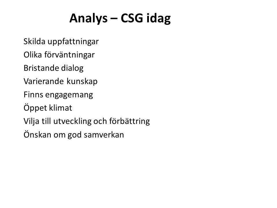 Analys – CSG idag