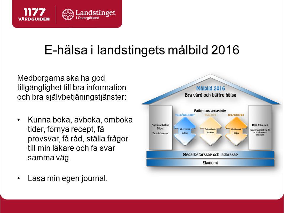 E-hälsa i landstingets målbild 2016
