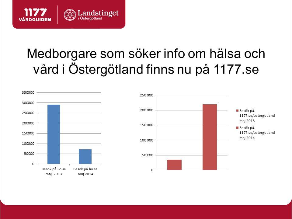 Medborgare som söker info om hälsa och vård i Östergötland finns nu på 1177.se