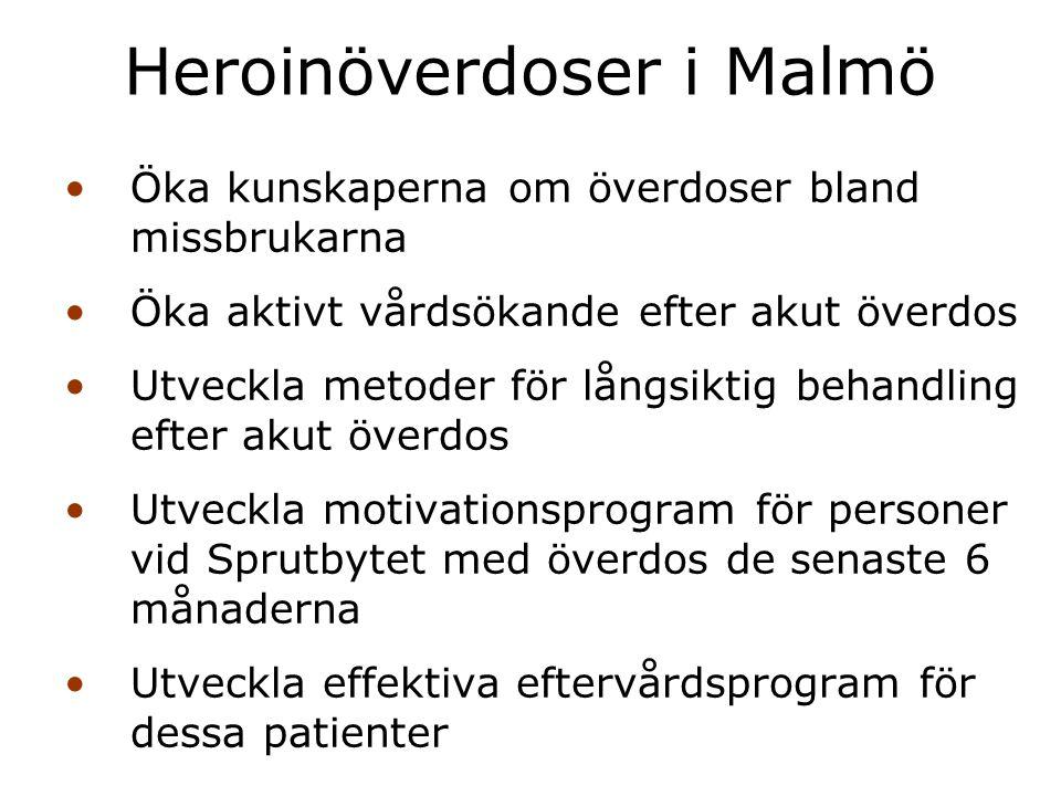 Heroinöverdoser i Malmö