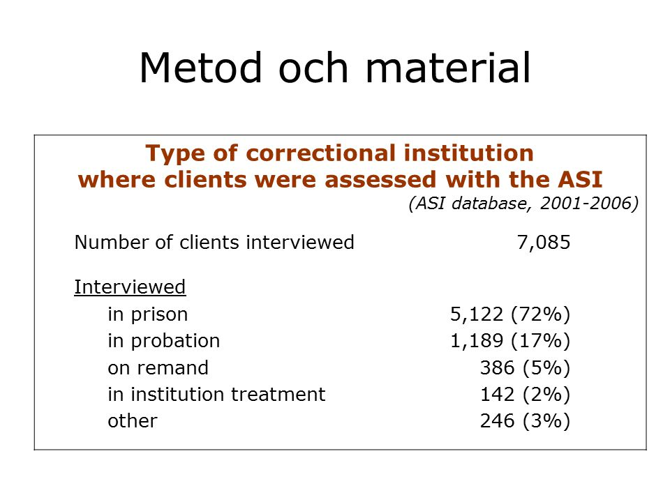 Metod och material Type of correctional institution