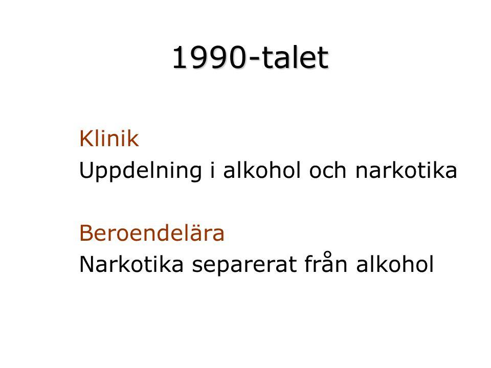 1990-talet Klinik Uppdelning i alkohol och narkotika Beroendelära