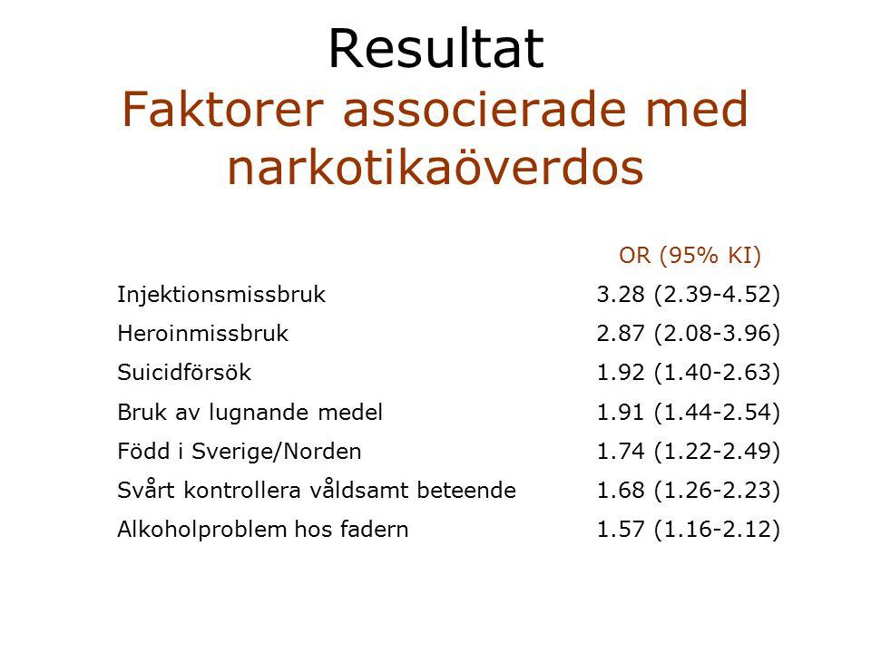 Resultat Faktorer associerade med narkotikaöverdos