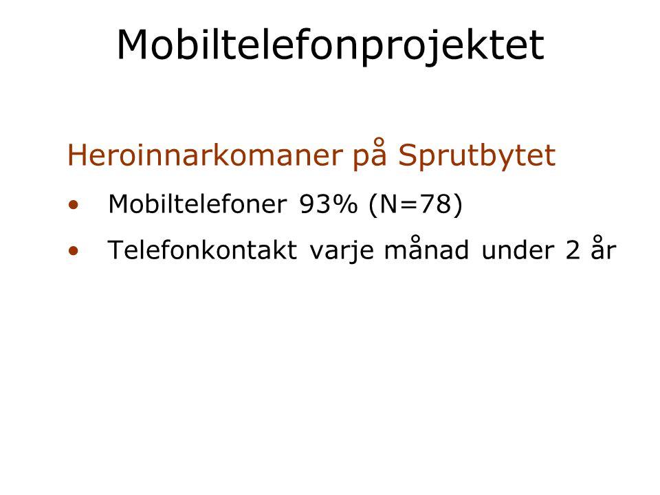 Mobiltelefonprojektet