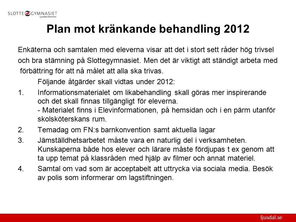 Plan mot kränkande behandling 2012