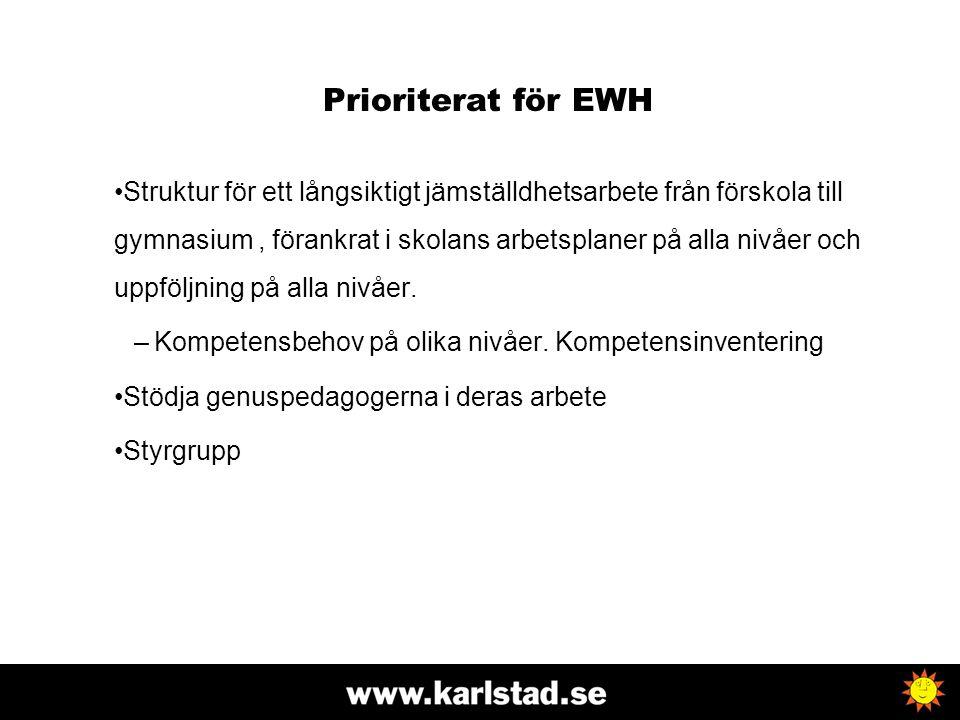Prioriterat för EWH
