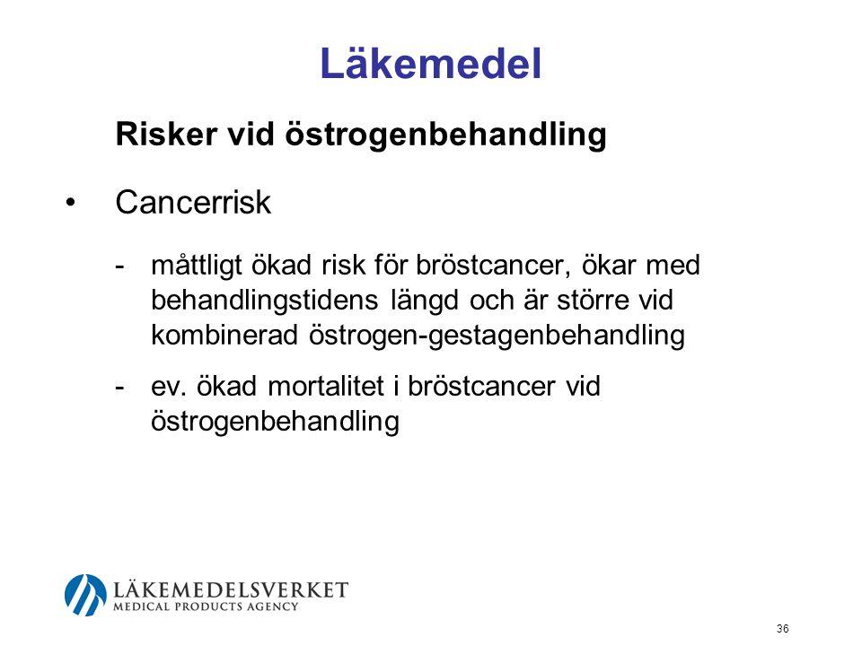 Läkemedel Risker vid östrogenbehandling Cancerrisk