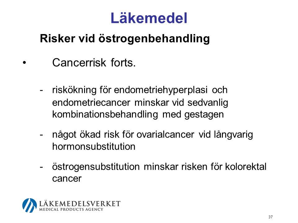 Läkemedel Risker vid östrogenbehandling