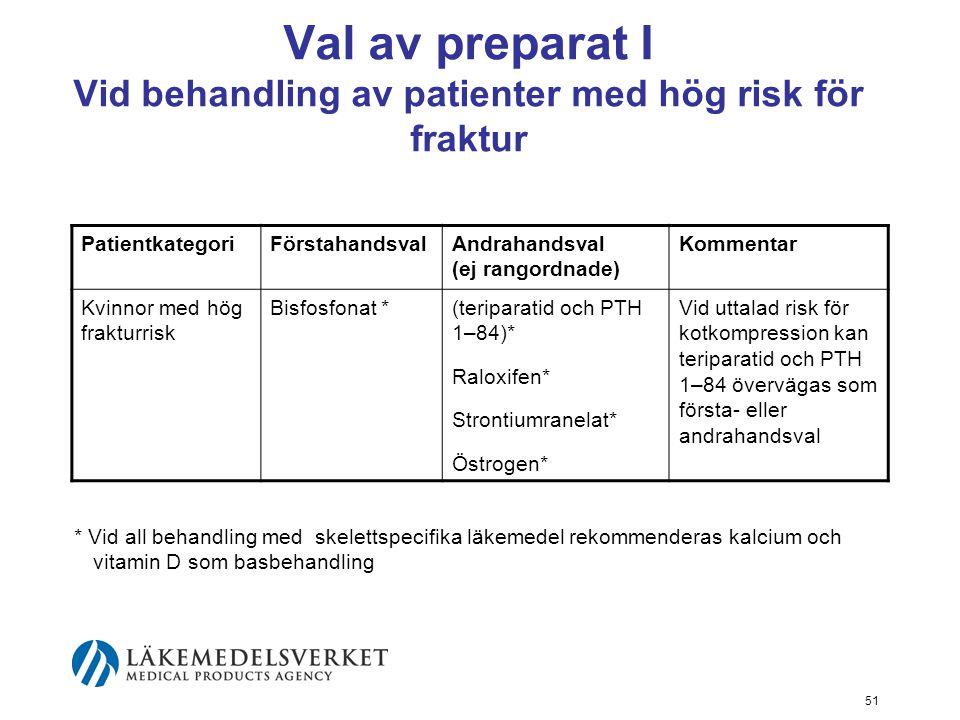 Val av preparat I Vid behandling av patienter med hög risk för fraktur