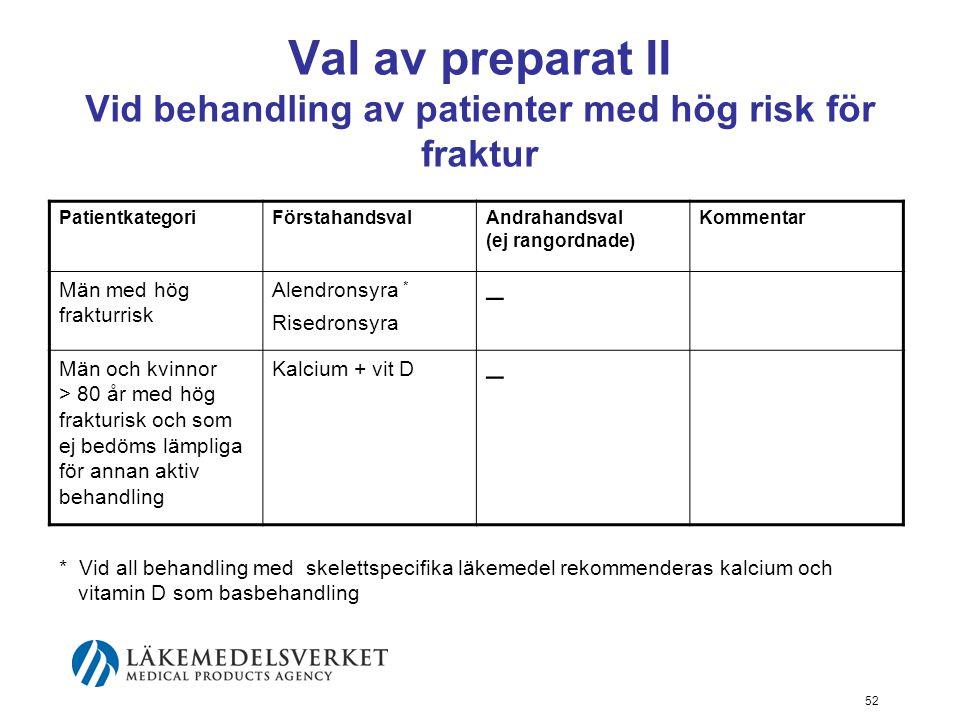 Val av preparat II Vid behandling av patienter med hög risk för fraktur