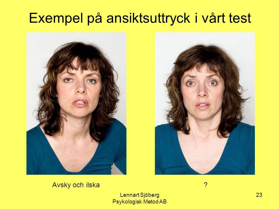Exempel på ansiktsuttryck i vårt test