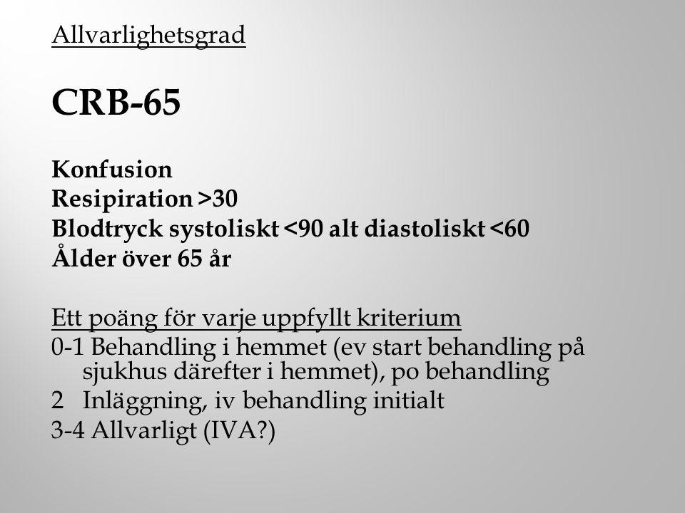 CRB-65 Allvarlighetsgrad Konfusion Resipiration >30