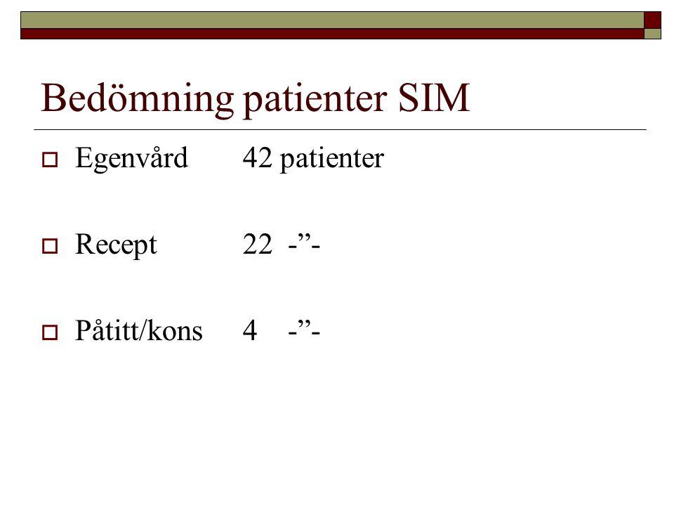 Bedömning patienter SIM