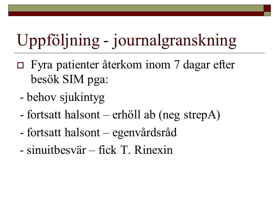 Uppföljning - journalgranskning