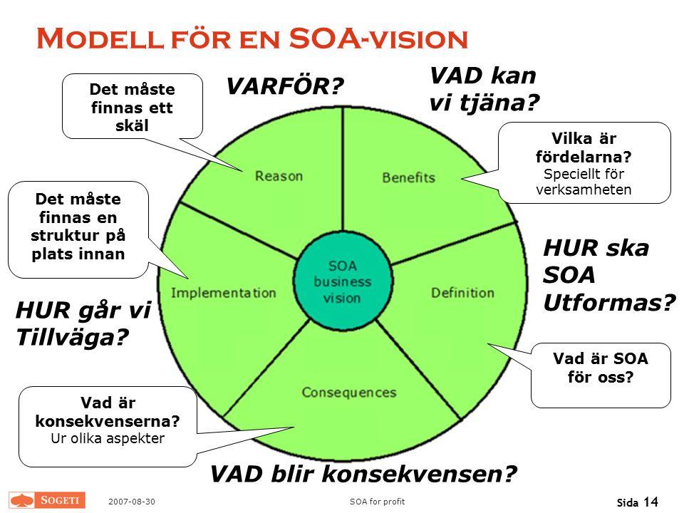 Modell för en SOA-vision