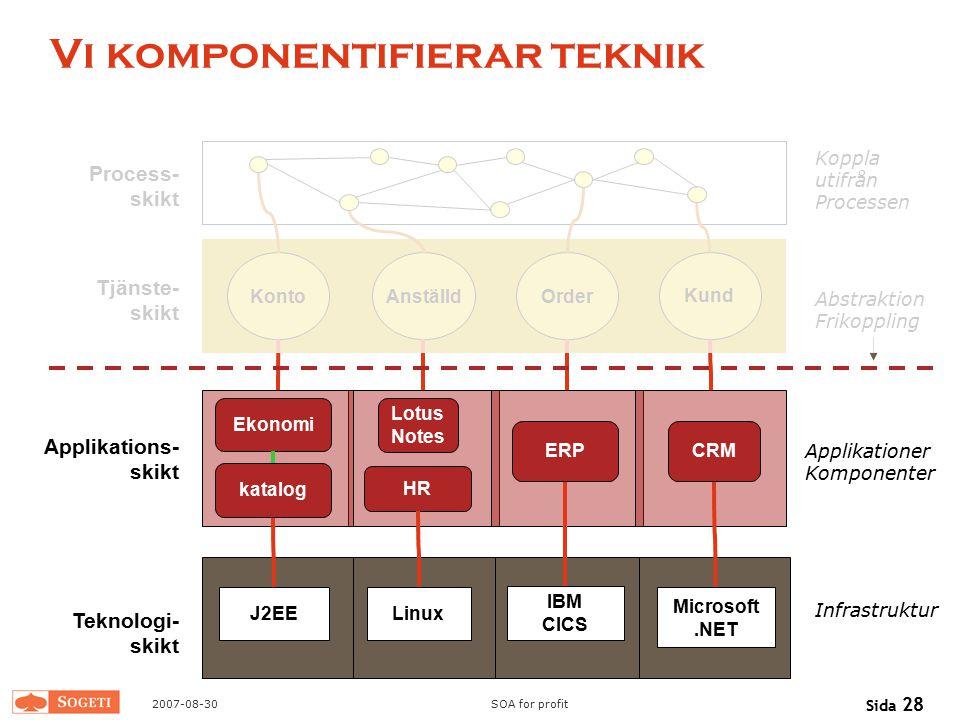 Vi komponentifierar teknik
