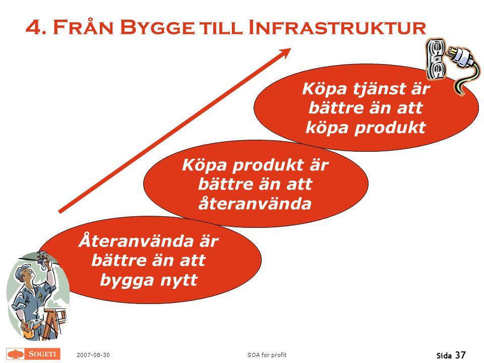 4. Från Bygge till Infrastruktur
