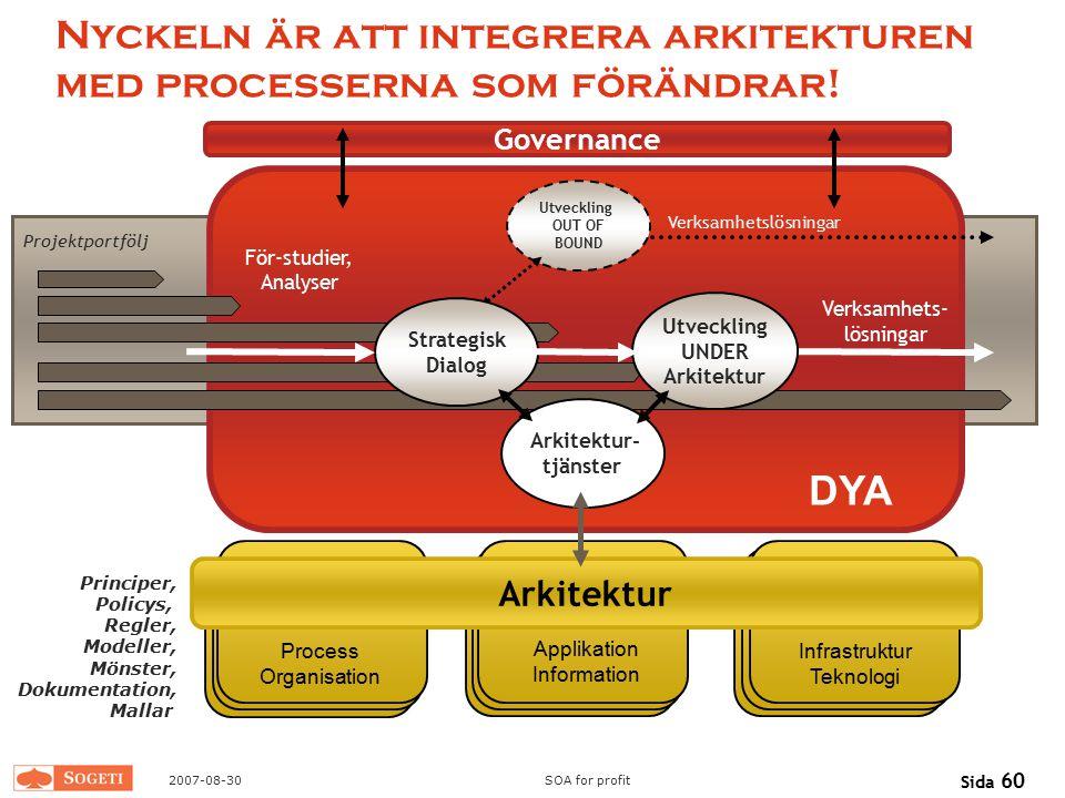 Nyckeln är att integrera arkitekturen med processerna som förändrar!