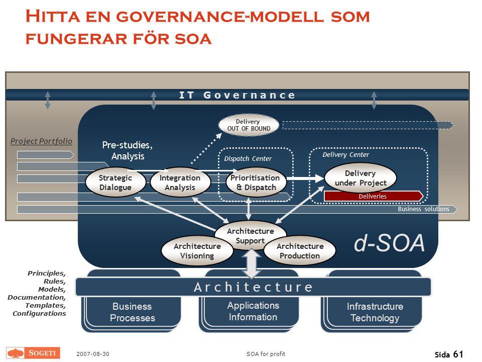 Hitta en governance-modell som fungerar för soa