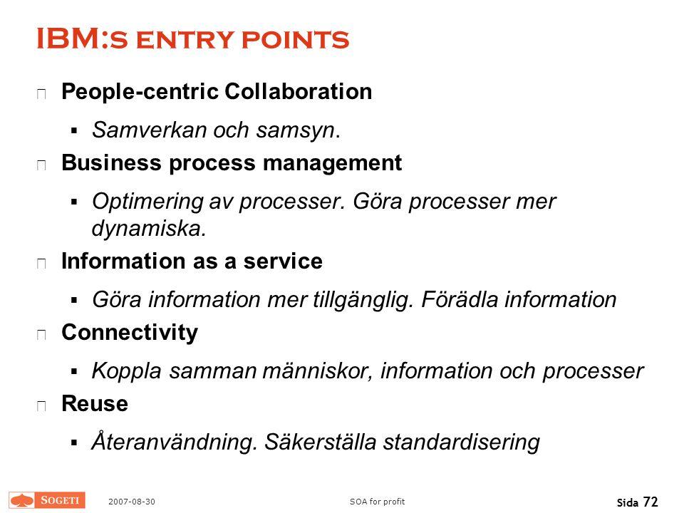 IBM:s entry points People-centric Collaboration Samverkan och samsyn.