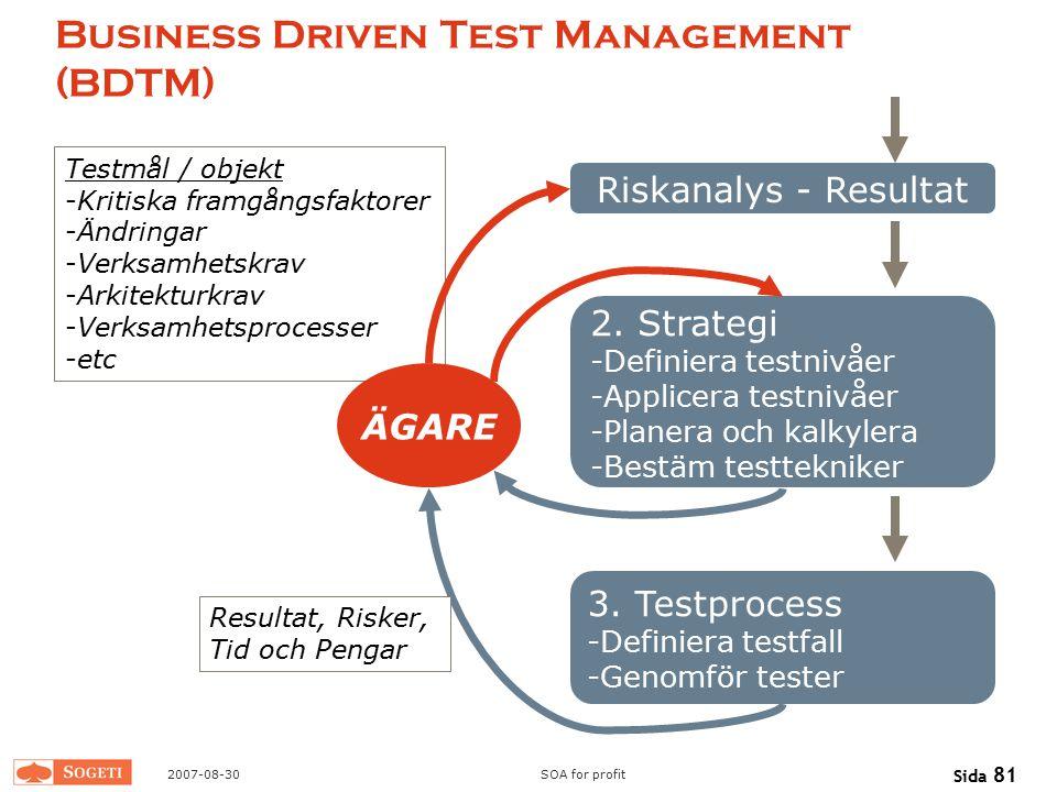 Business Driven Test Management (BDTM)