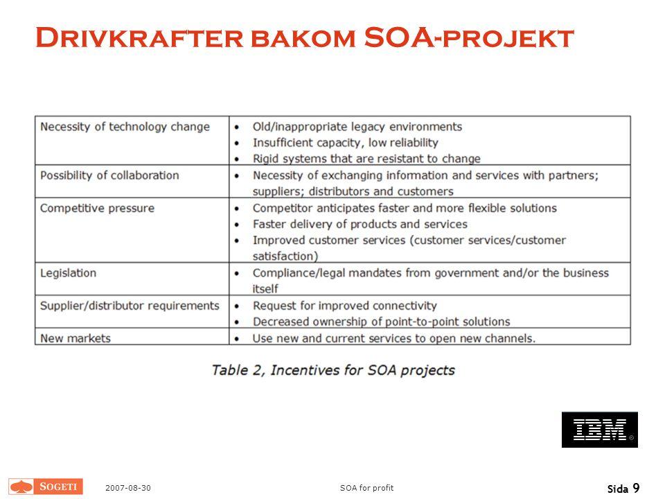 Drivkrafter bakom SOA-projekt