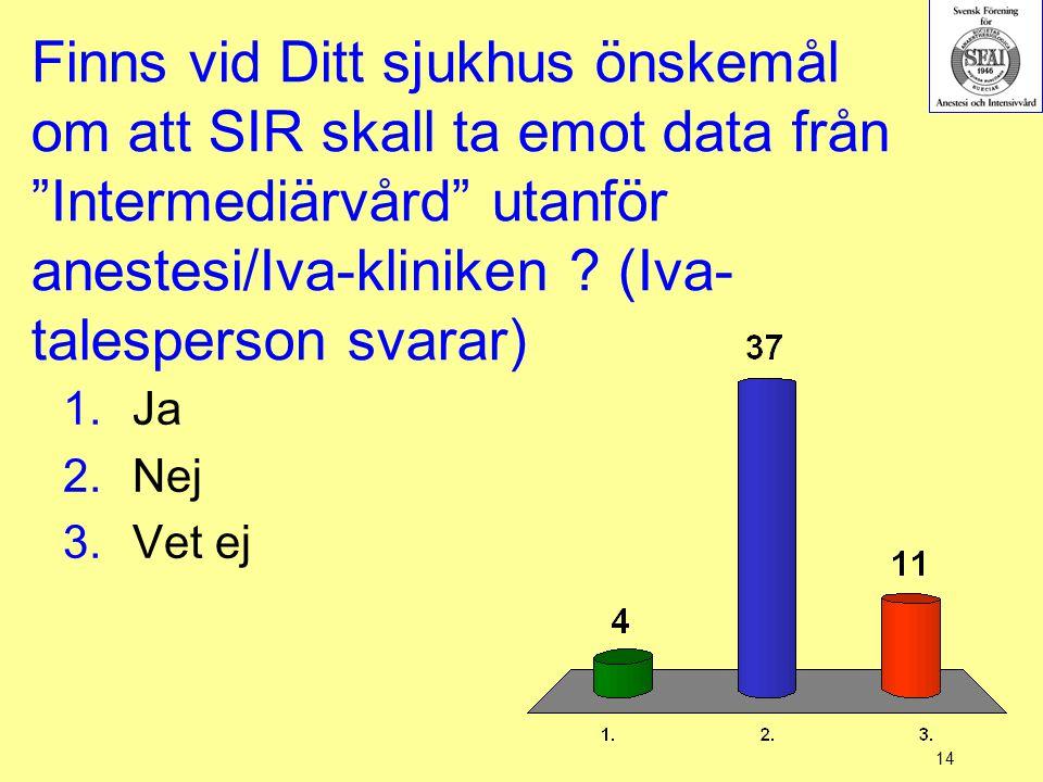 Finns vid Ditt sjukhus önskemål om att SIR skall ta emot data från Intermediärvård utanför anestesi/Iva-kliniken (Iva-talesperson svarar)
