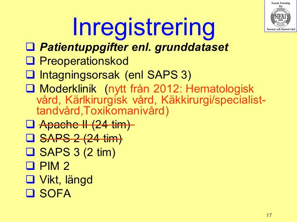 Inregistrering Patientuppgifter enl. grunddataset Preoperationskod