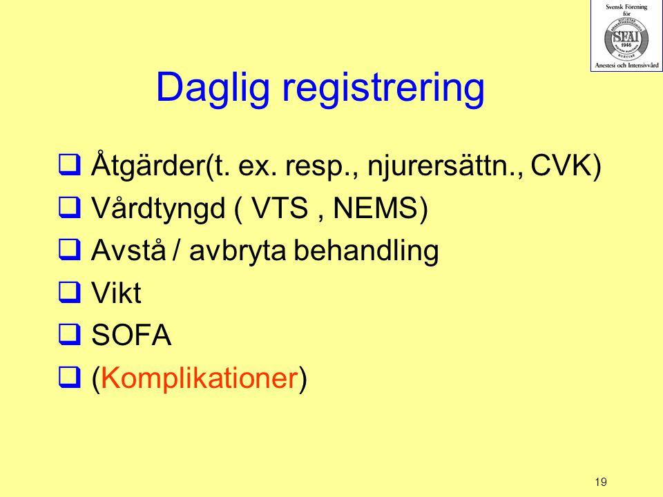 Daglig registrering Åtgärder(t. ex. resp., njurersättn., CVK)