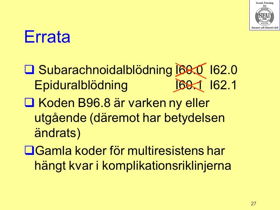 Errata Subarachnoidalblödning I60.0 I62.0 Epiduralblödning I60.1 I62.1