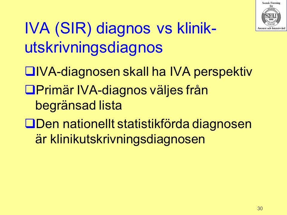 IVA (SIR) diagnos vs klinik-utskrivningsdiagnos