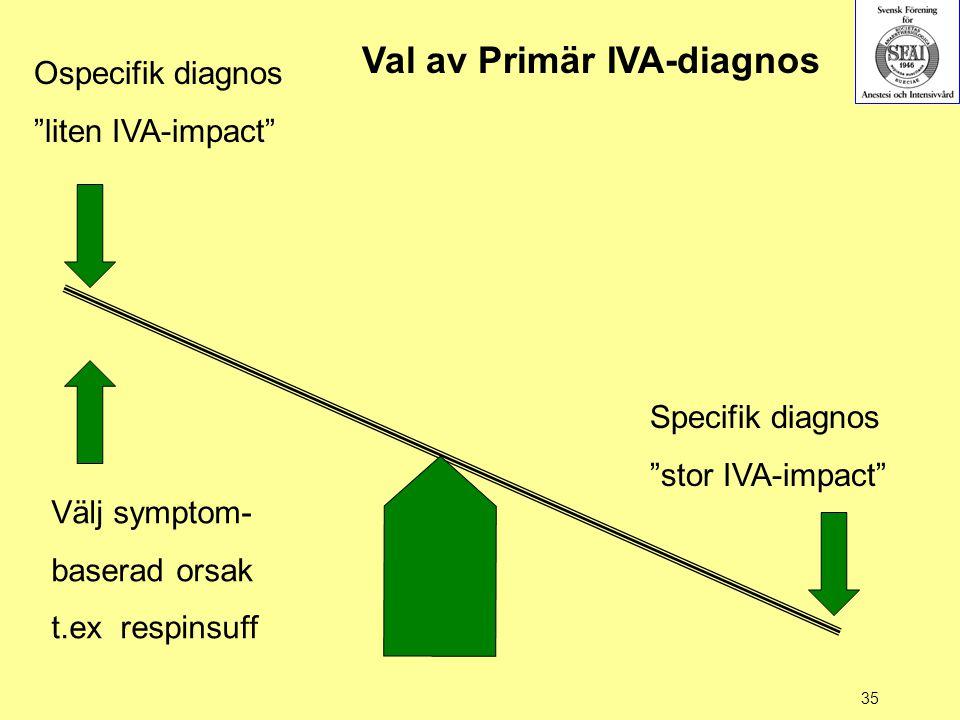 Val av Primär IVA-diagnos